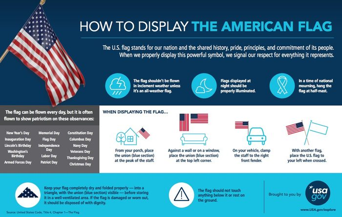 american flag facts and legends