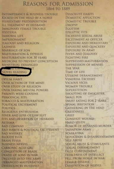 list of insane asylum