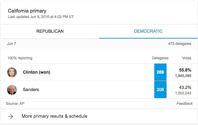 california_primary_results_-_Google_Search
