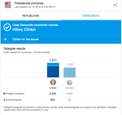 how_many_pledged_delegates_does_bernie_have_-_Google_Search_