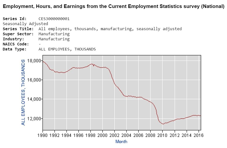 manufacturing-jobs