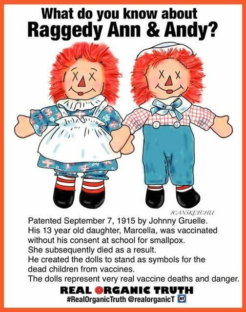 Fact Check Was The Raggedy Ann Doll Modeled After A Child Killed By