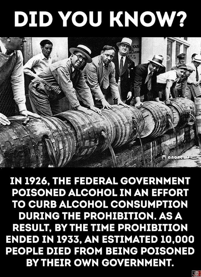 did you know prohibition