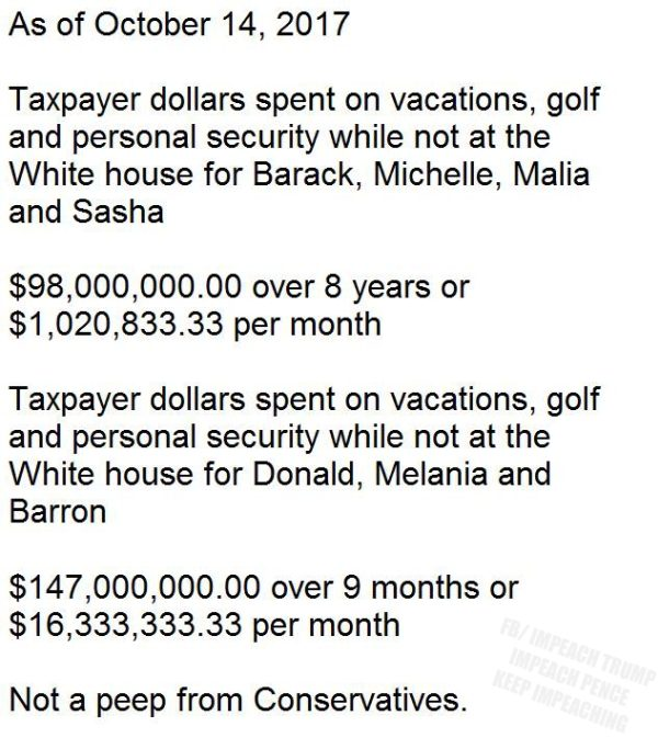 Trump travel spending