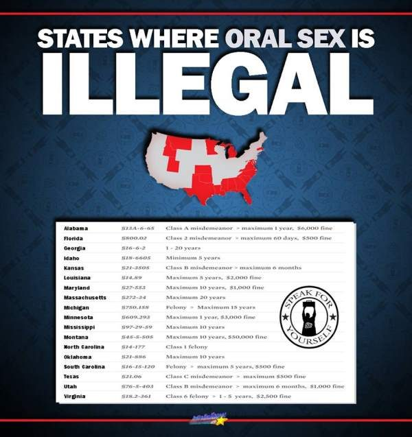 Is oral sex against the law