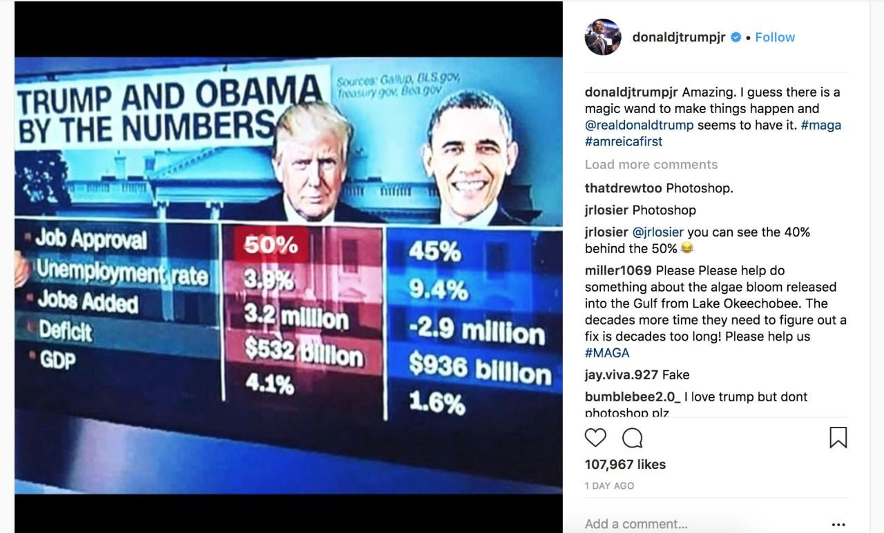 Does This Meme Accurately Show 'Trump and Obama by the Numbers'?