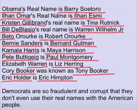 Have Prominent Democrats Concealed Their 'Real' Names from the Public?