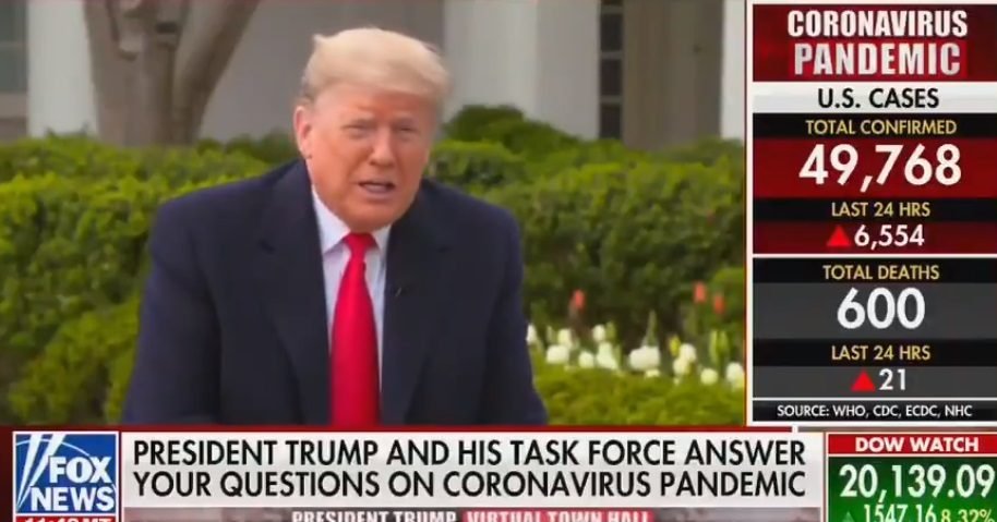 Did Trump Say Governors Had To Treat Him Well To Get COVID-19 Supplies? - snopes