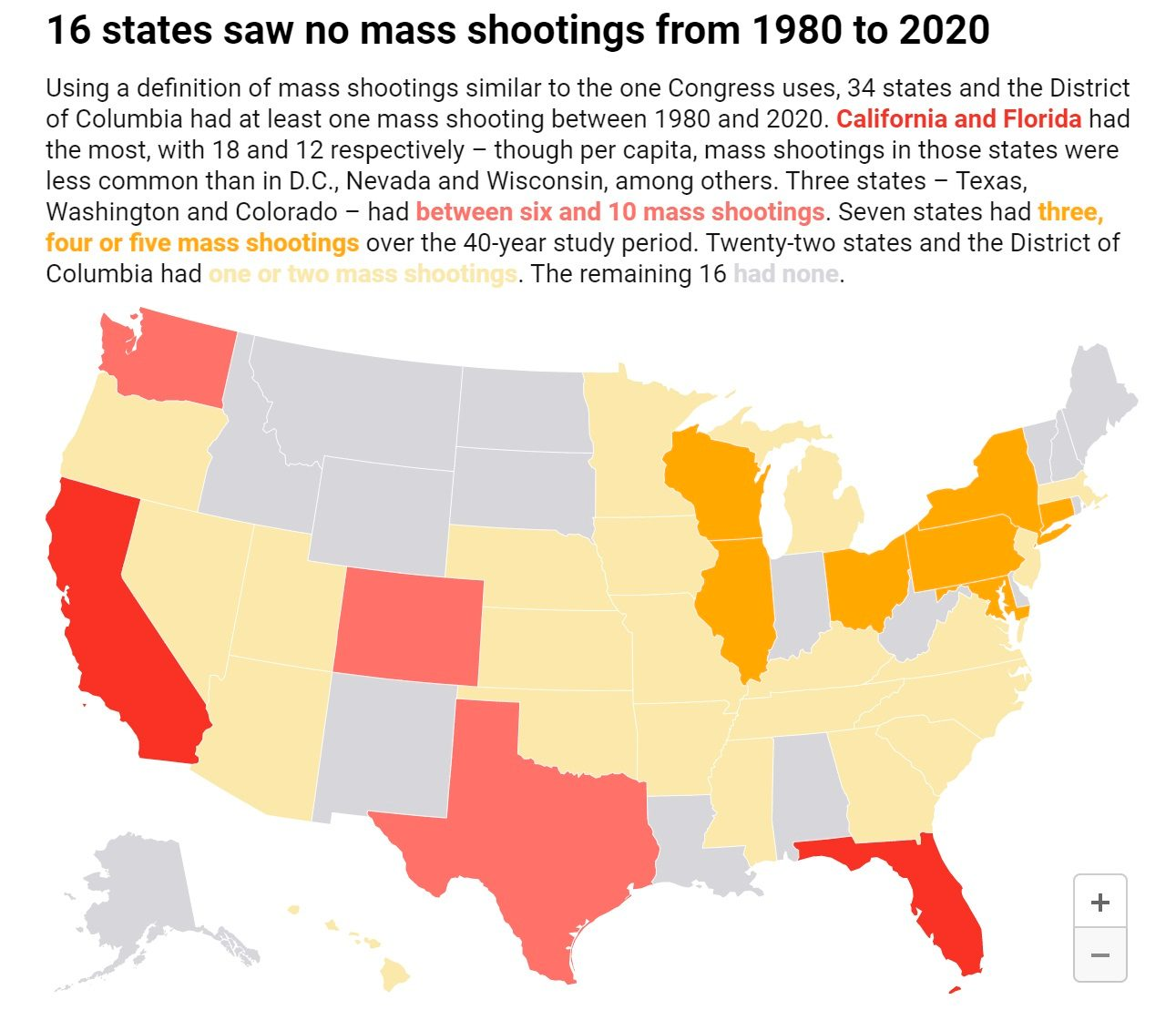 mass shootings by state