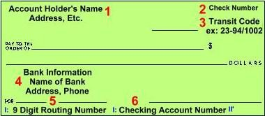 Check Fraud by Manipulating Routing Numbers